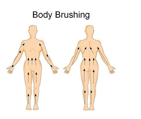 Exfoliación corporal con Masster Plus