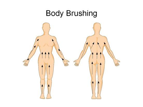 exfoliación corporal